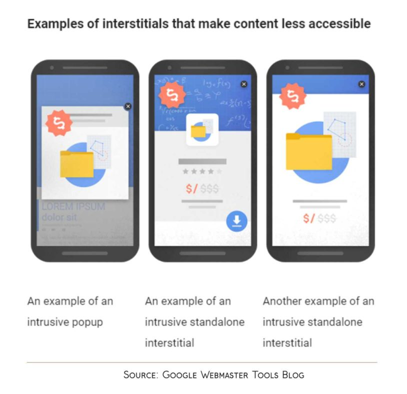 image-Interstitials-Google-examples