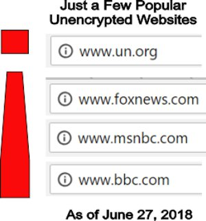 popular-unencrypted-websites-june-2018