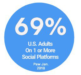 infograph-Pew-Study-2018-Most-used-social-media